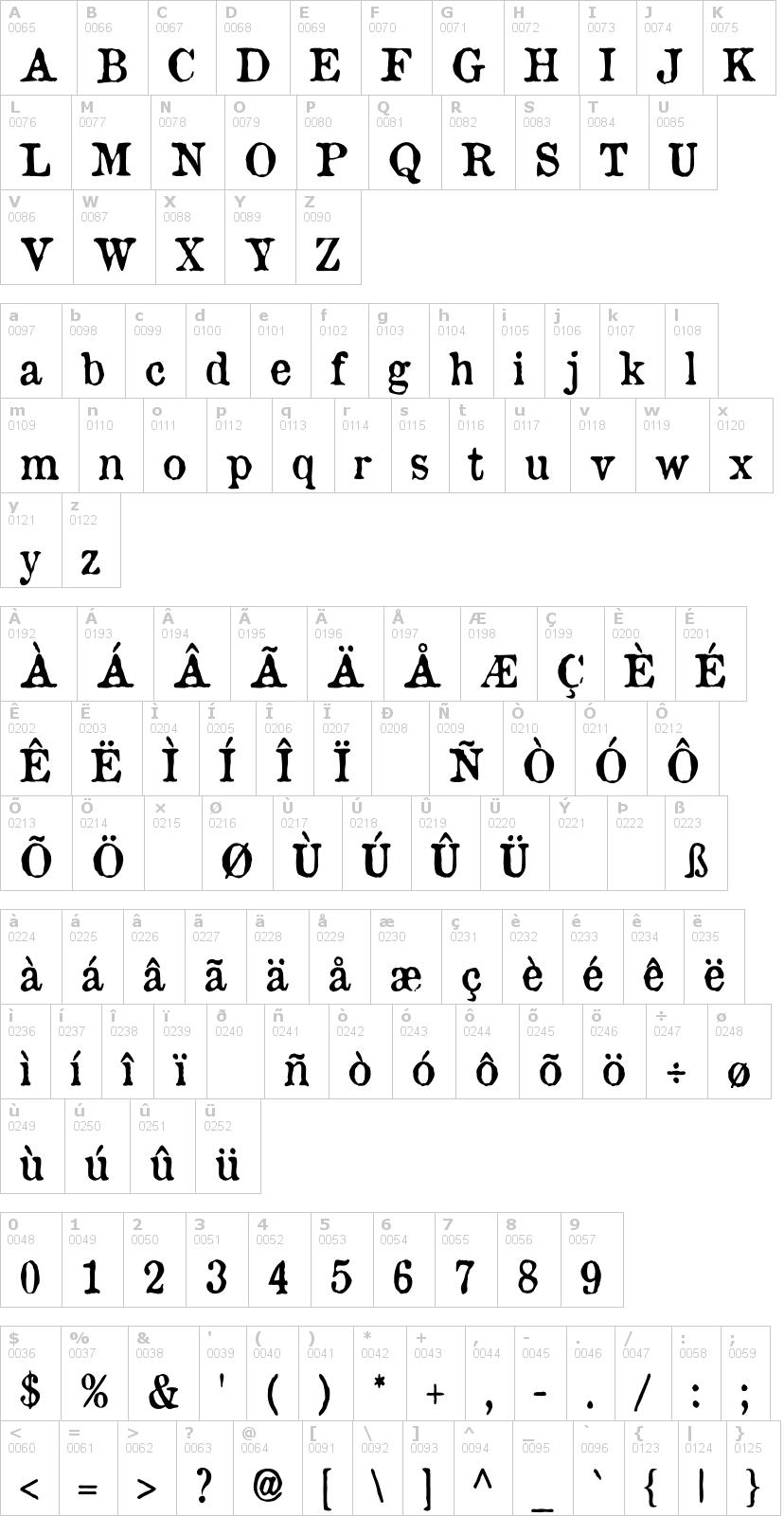 Lettere dell'alfabeto del font oldnewspapertypes con le quali è possibile realizzare adesivi prespaziati