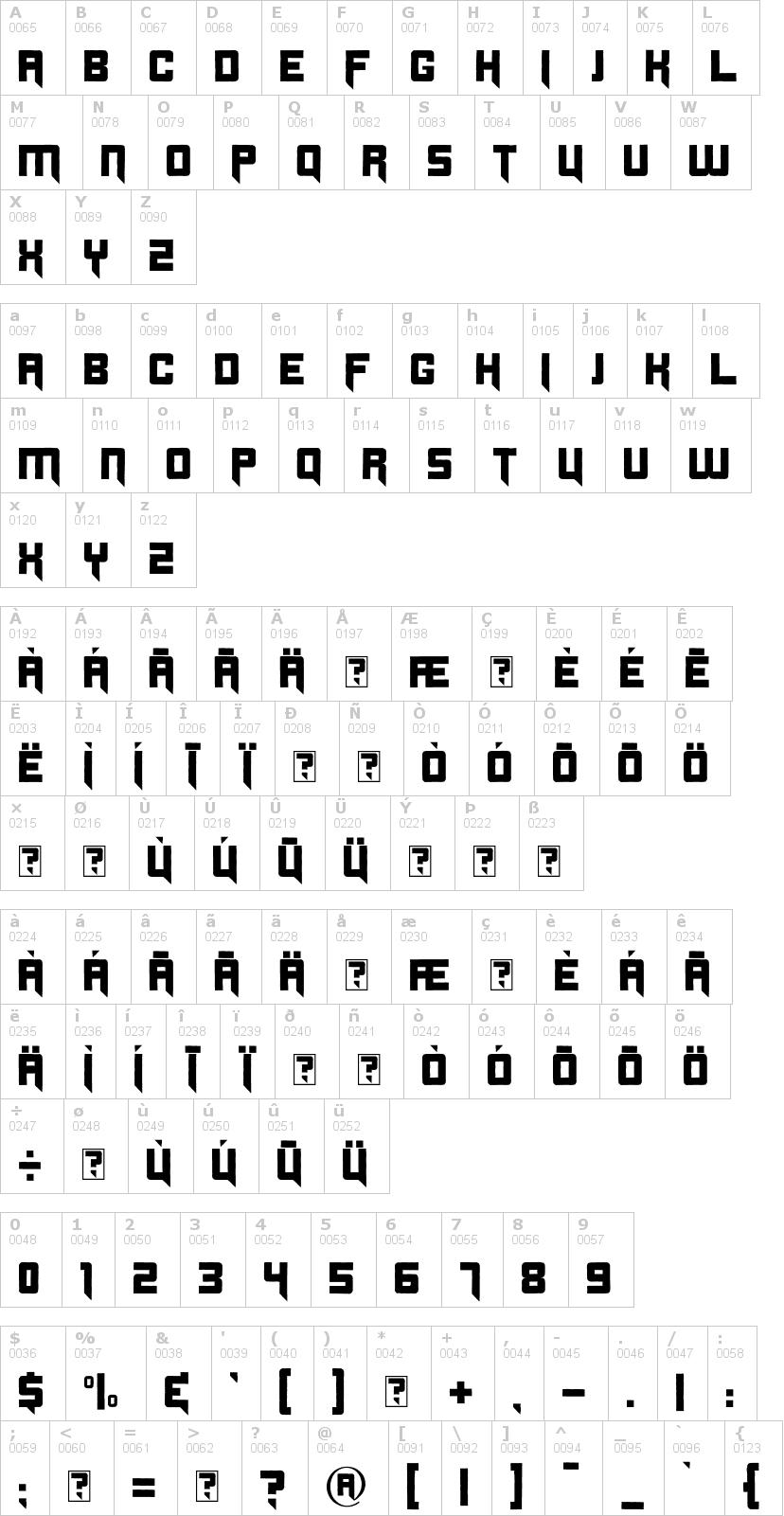 Lettere dell'alfabeto del font origicide con le quali è possibile realizzare adesivi prespaziati