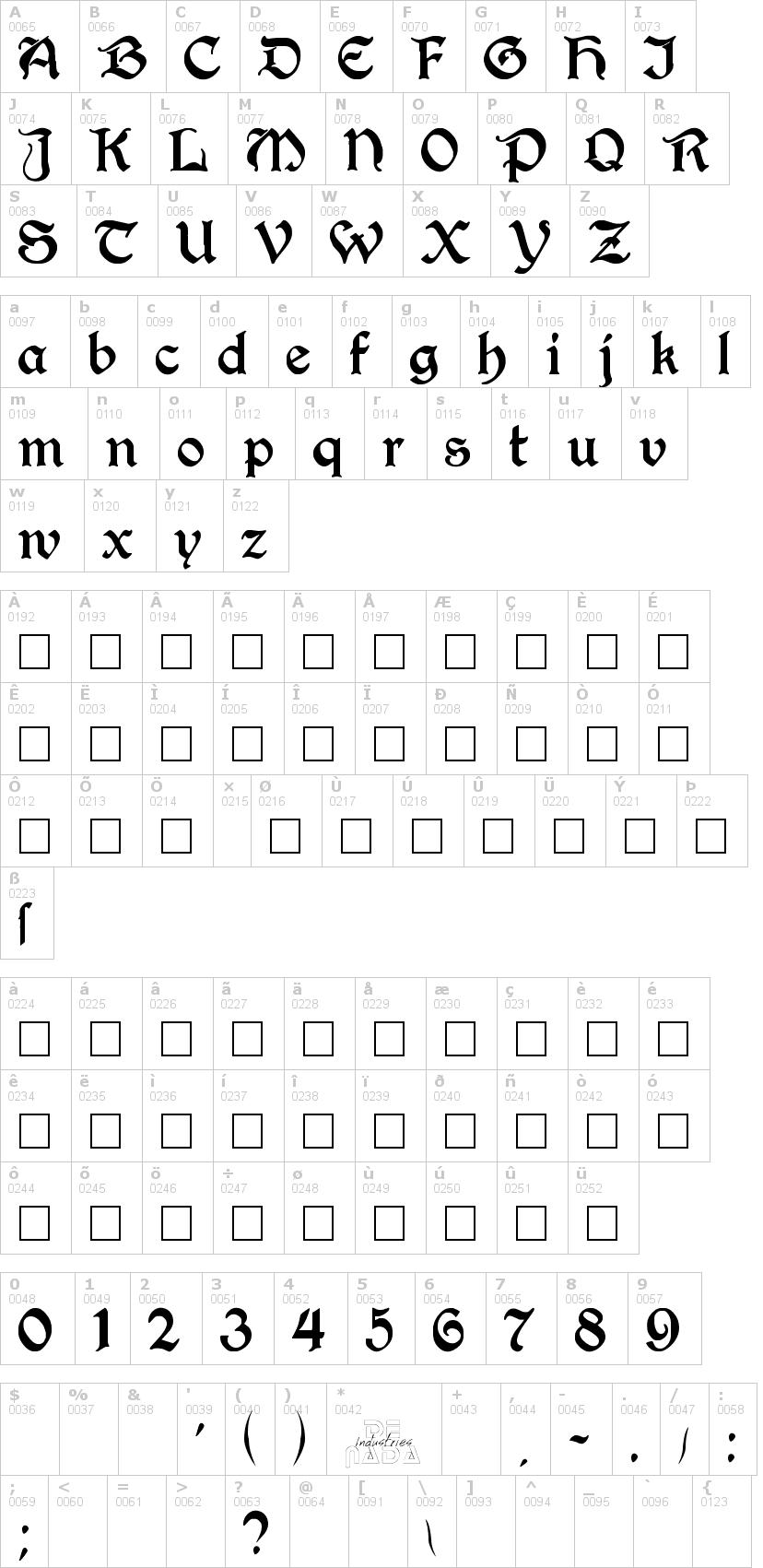 Lettere dell'alfabeto del font perry-gothic con le quali è possibile realizzare adesivi prespaziati