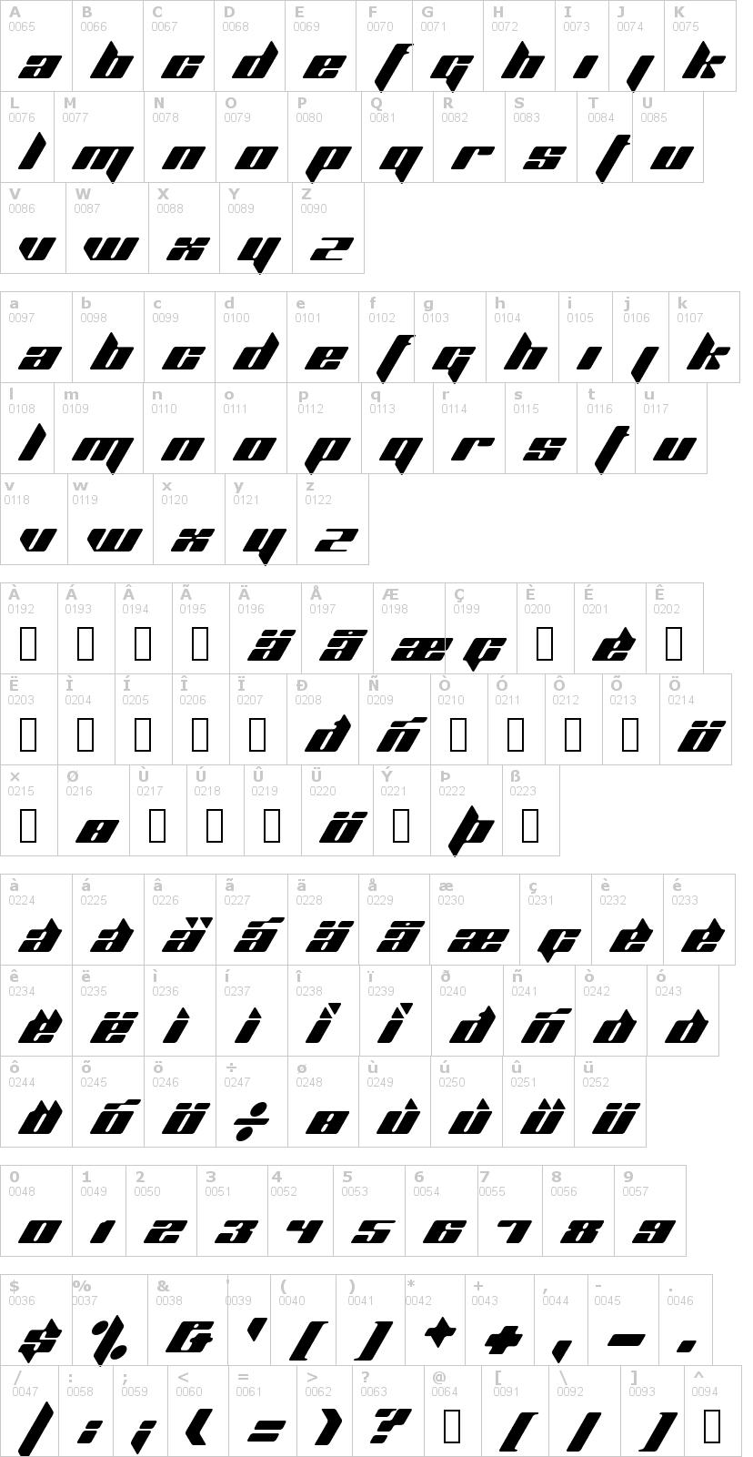 Lettere dell'alfabeto del font planet-kosmos con le quali è possibile realizzare adesivi prespaziati