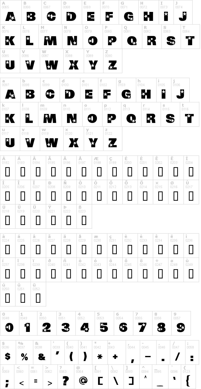 Lettere dell'alfabeto del font politician con le quali è possibile realizzare adesivi prespaziati