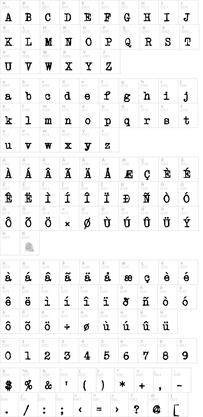 Lettere dell'alfabeto del font powderfinger con le quali è possibile realizzare adesivi prespaziati
