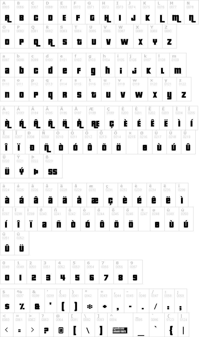 Lettere dell'alfabeto del font pricedown con le quali è possibile realizzare adesivi prespaziati