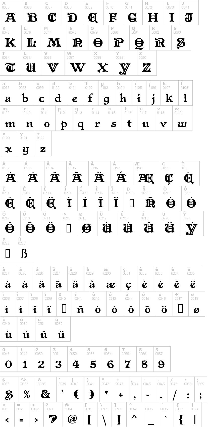 Lettere dell'alfabeto del font primitive con le quali è possibile realizzare adesivi prespaziati