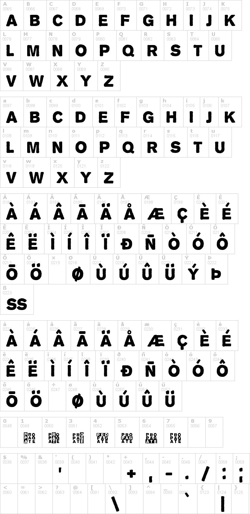 Lettere dell'alfabeto del font propaganda con le quali è possibile realizzare adesivi prespaziati