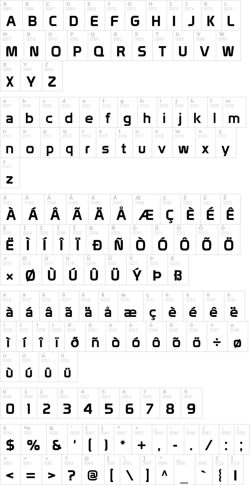 Lettere dell'alfabeto del font prototype con le quali è possibile realizzare adesivi prespaziati