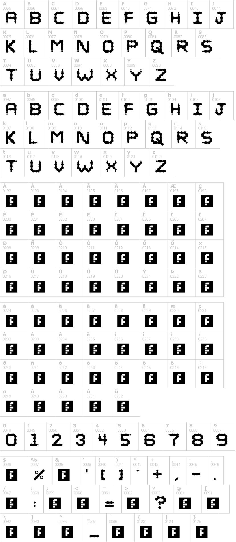 Lettere dell'alfabeto del font puffy con le quali è possibile realizzare adesivi prespaziati