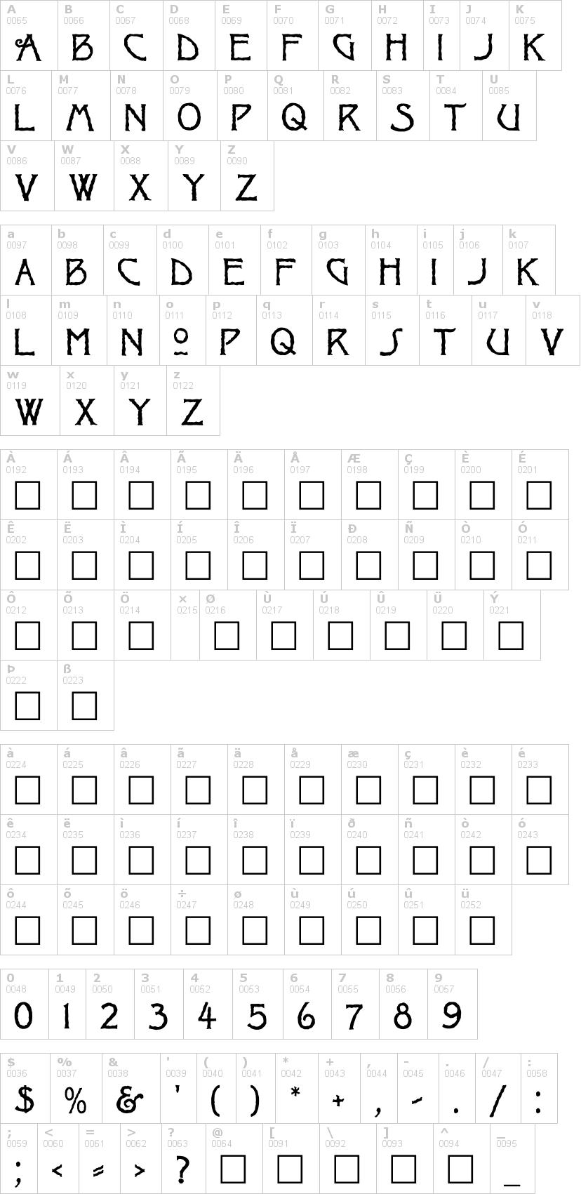 Lettere dell'alfabeto del font ragged con le quali è possibile realizzare adesivi prespaziati