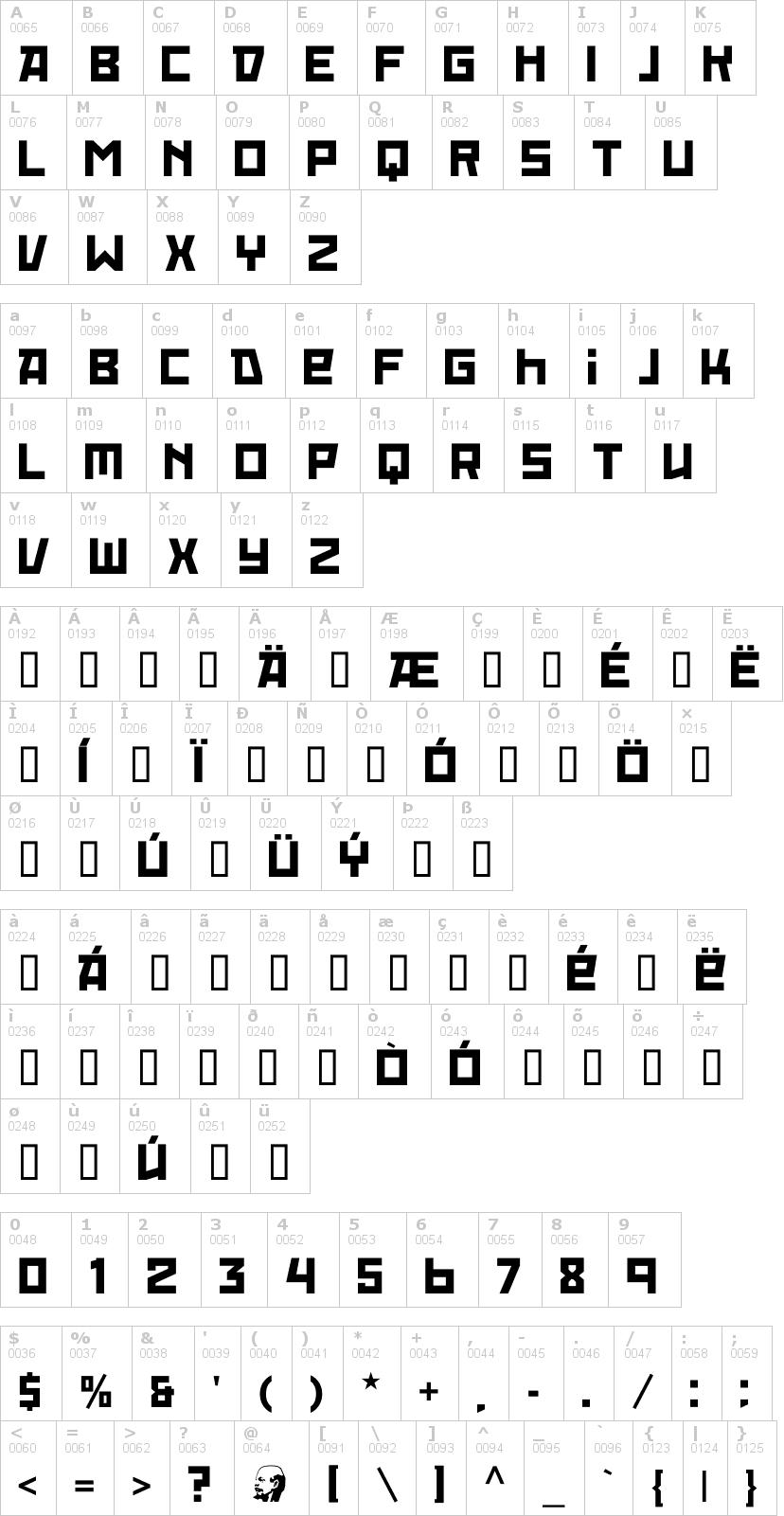 Lettere dell'alfabeto del font red-october con le quali è possibile realizzare adesivi prespaziati