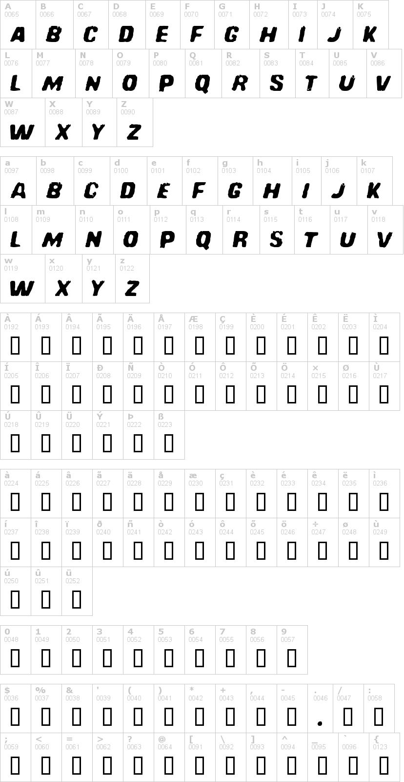 Lettere dell'alfabeto del font redcomet con le quali è possibile realizzare adesivi prespaziati