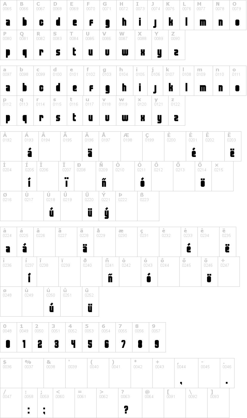 Lettere dell'alfabeto del font released con le quali è possibile realizzare adesivi prespaziati