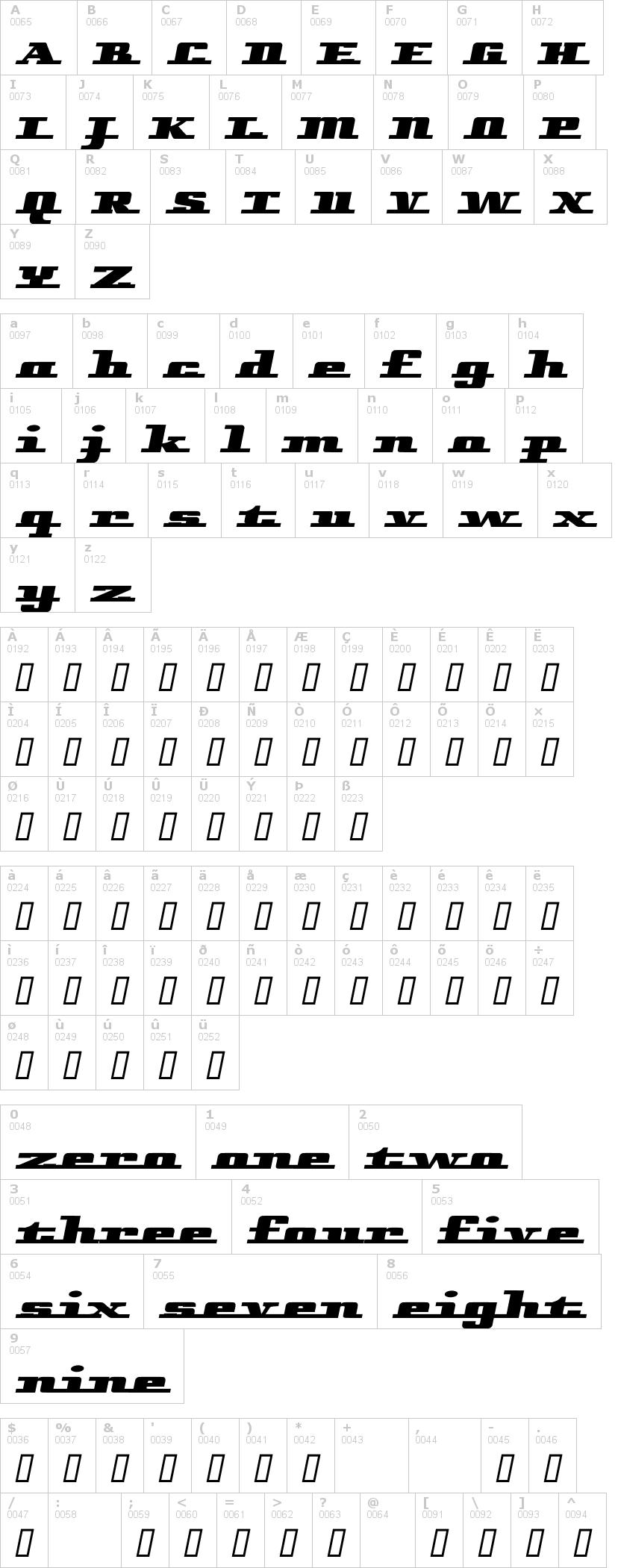Lettere dell'alfabeto del font remarcle con le quali è possibile realizzare adesivi prespaziati