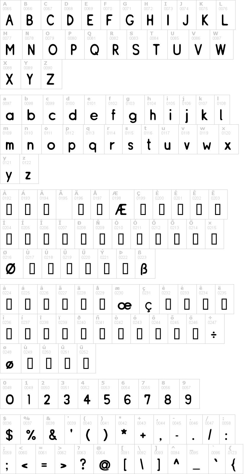 Lettere dell'alfabeto del font resiple con le quali è possibile realizzare adesivi prespaziati