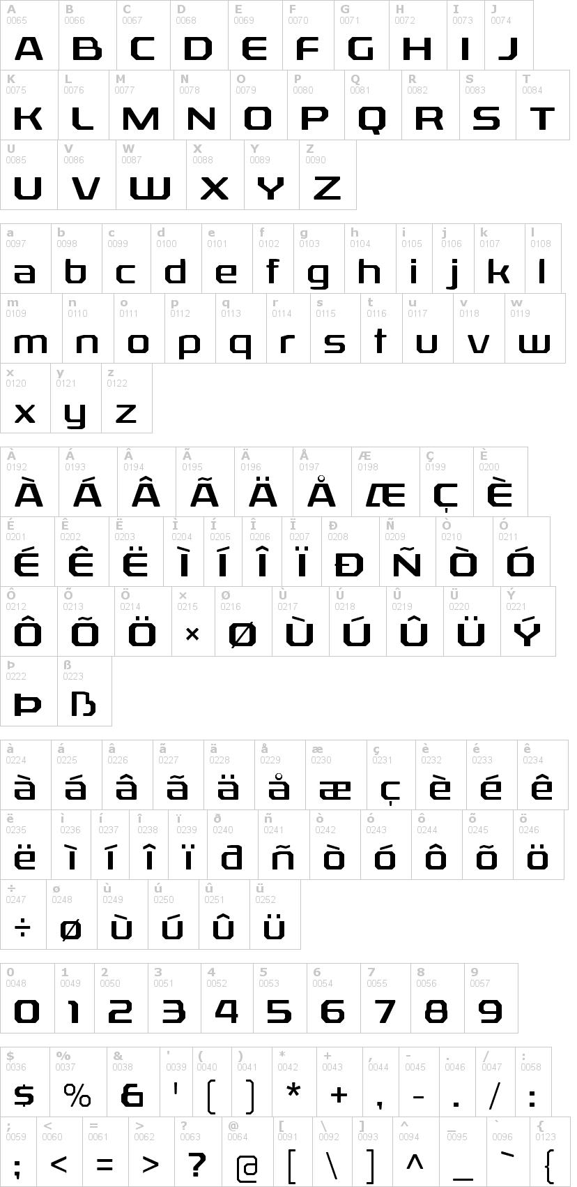 Lettere dell'alfabeto del font rexlia con le quali è possibile realizzare adesivi prespaziati