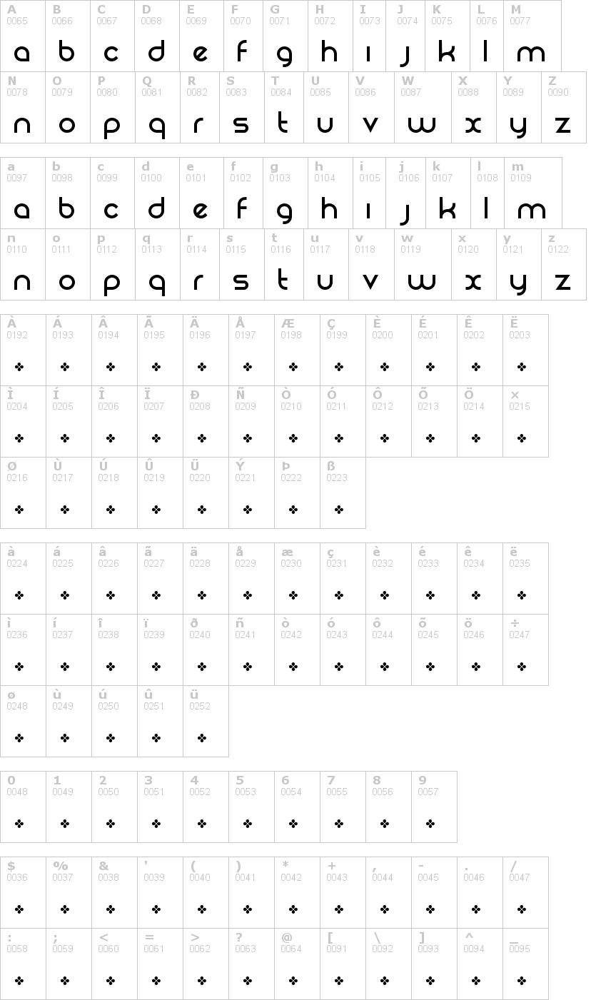 Lettere dell'alfabeto del font rezland con le quali è possibile realizzare adesivi prespaziati