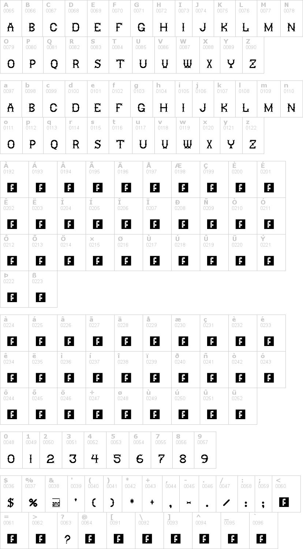 Lettere dell'alfabeto del font ringling con le quali è possibile realizzare adesivi prespaziati