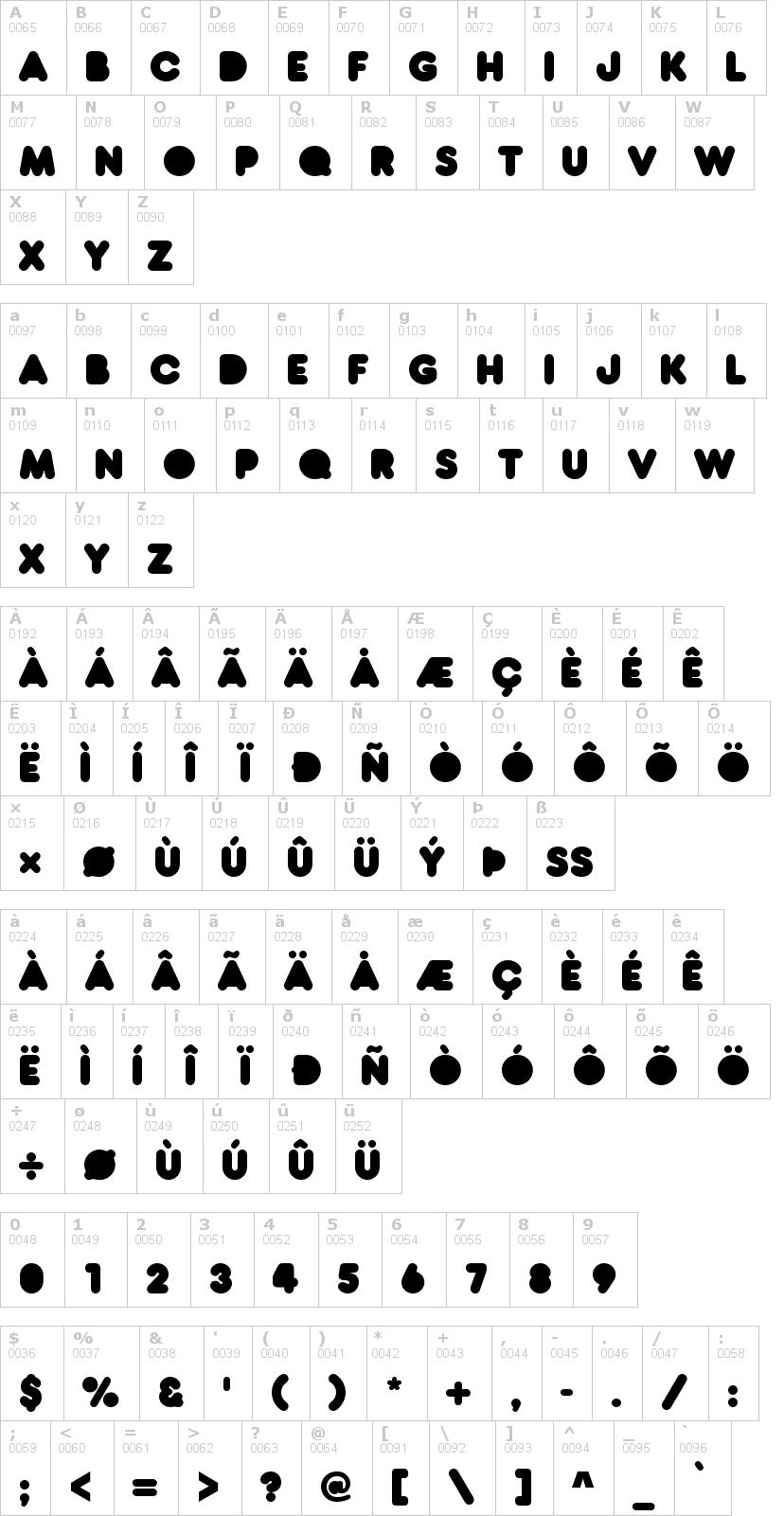 Lettere dell'alfabeto del font rns-baruta-black con le quali è possibile realizzare adesivi prespaziati