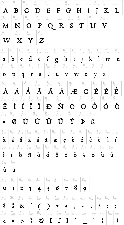 Lettere dell'alfabeto del font roman-antique con le quali è possibile realizzare adesivi prespaziati