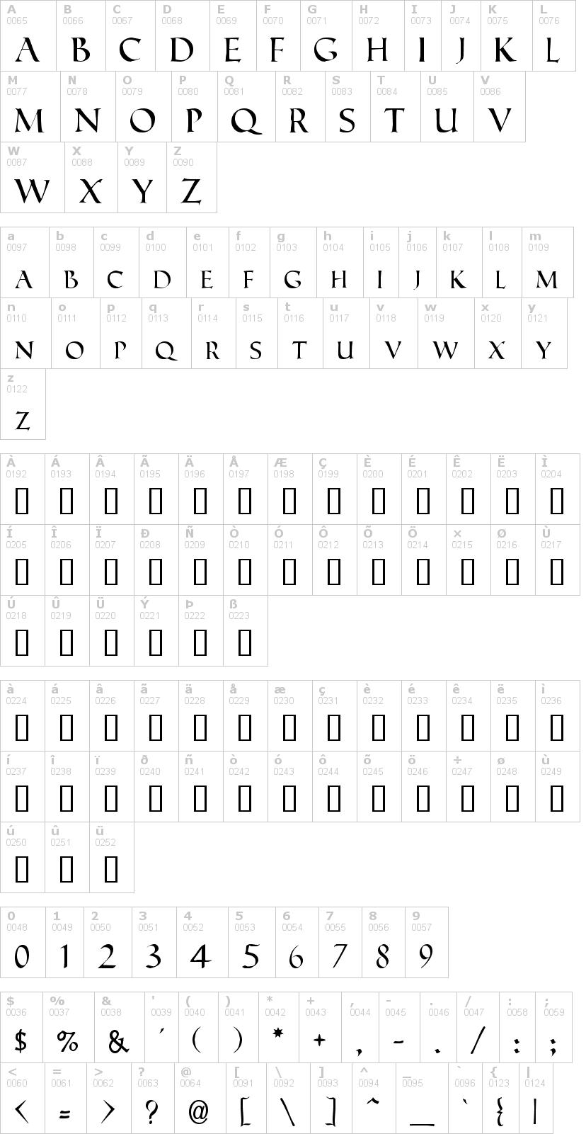 Lettere dell'alfabeto del font roman-caps con le quali è possibile realizzare adesivi prespaziati