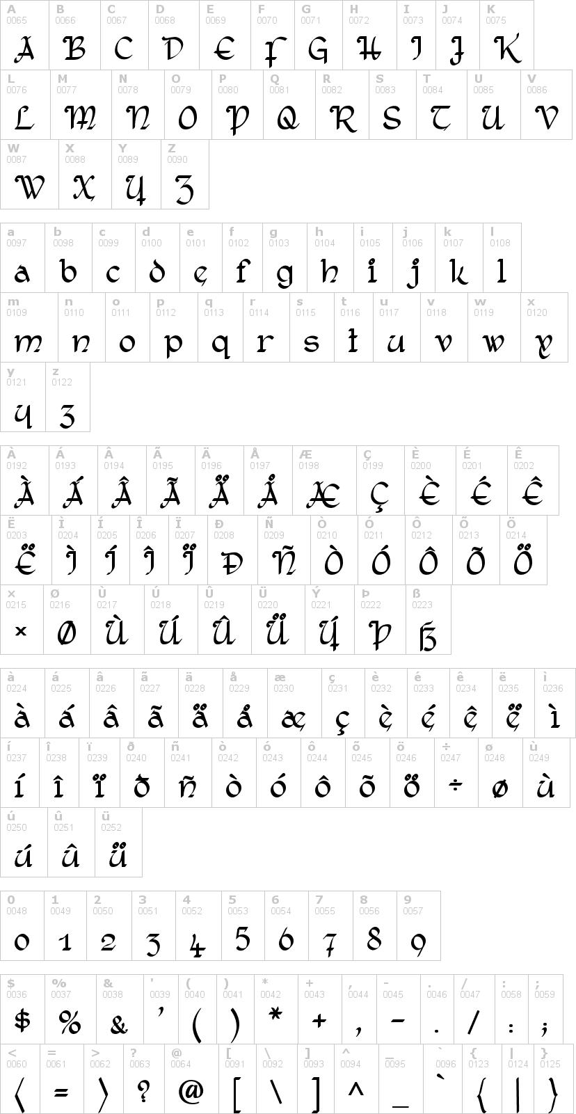 Lettere dell'alfabeto del font rostock-kaligraph con le quali è possibile realizzare adesivi prespaziati
