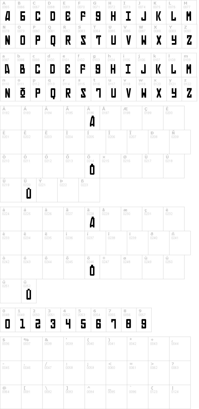 Lettere dell'alfabeto del font russian con le quali è possibile realizzare adesivi prespaziati