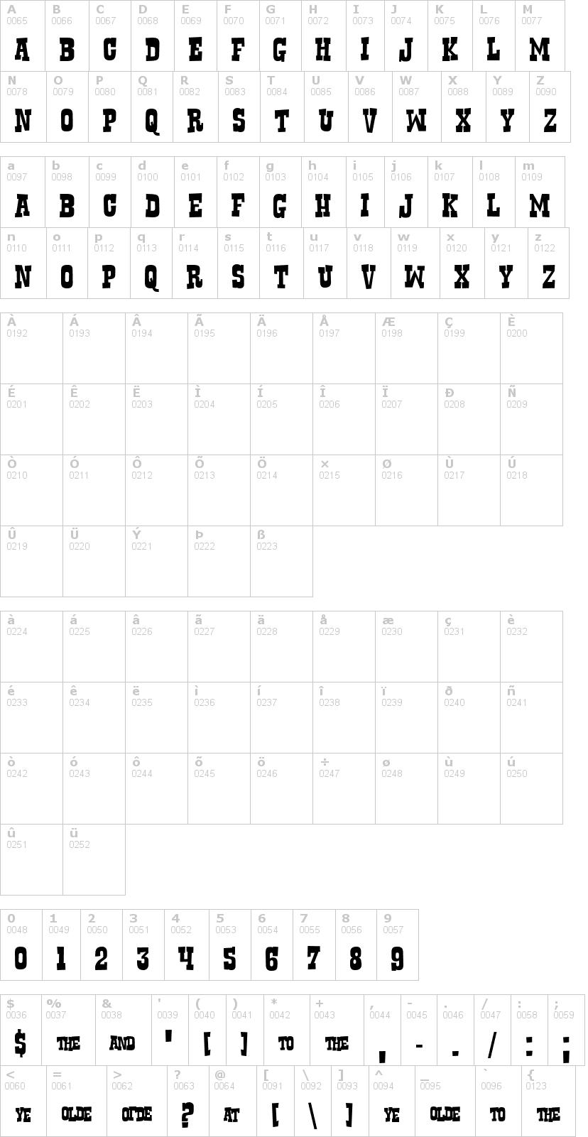Lettere dell'alfabeto del font rustler con le quali è possibile realizzare adesivi prespaziati