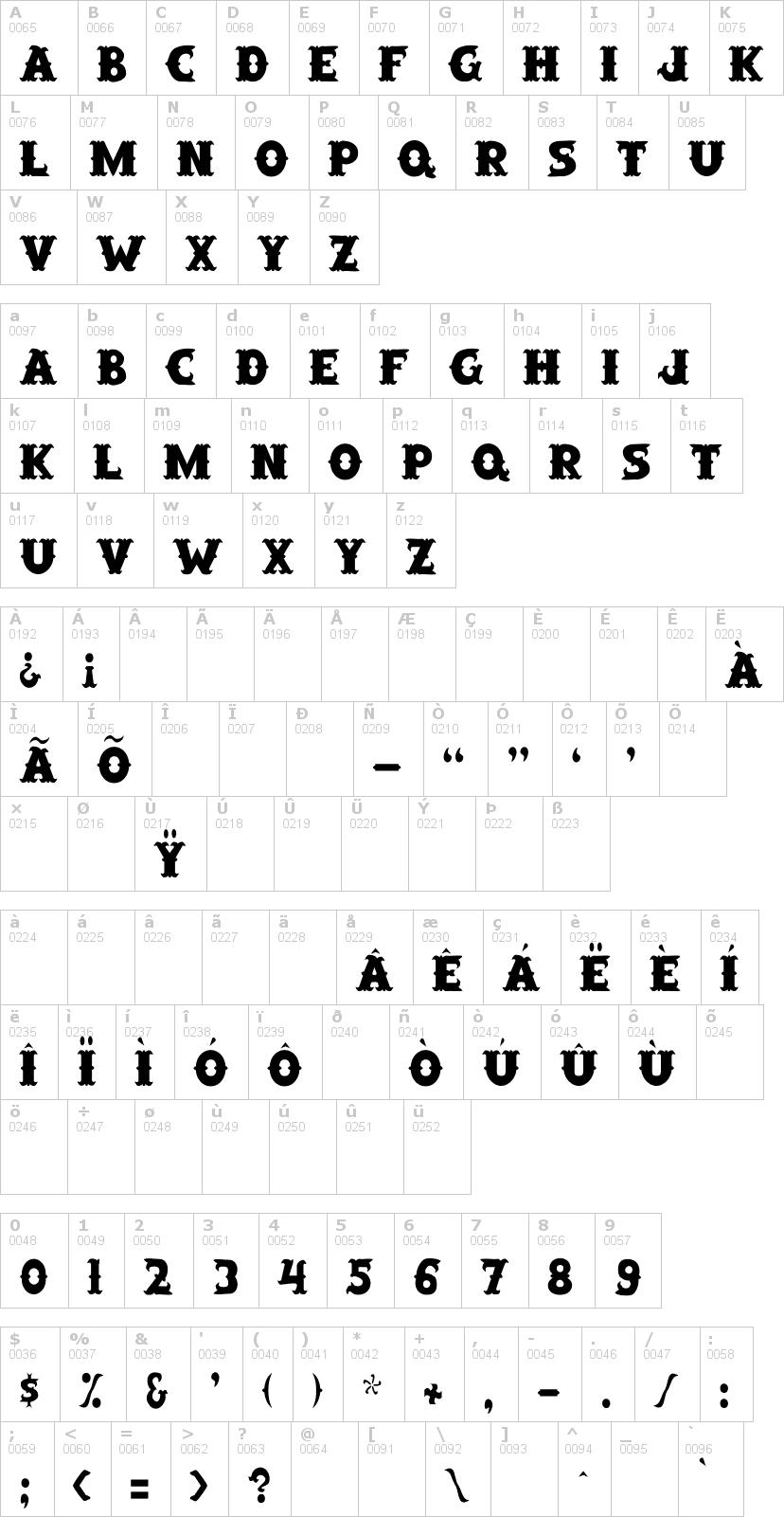 Lettere dell'alfabeto del font saloon con le quali è possibile realizzare adesivi prespaziati