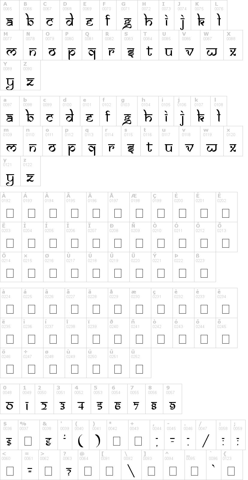 Lettere dell'alfabeto del font samarkan con le quali è possibile realizzare adesivi prespaziati