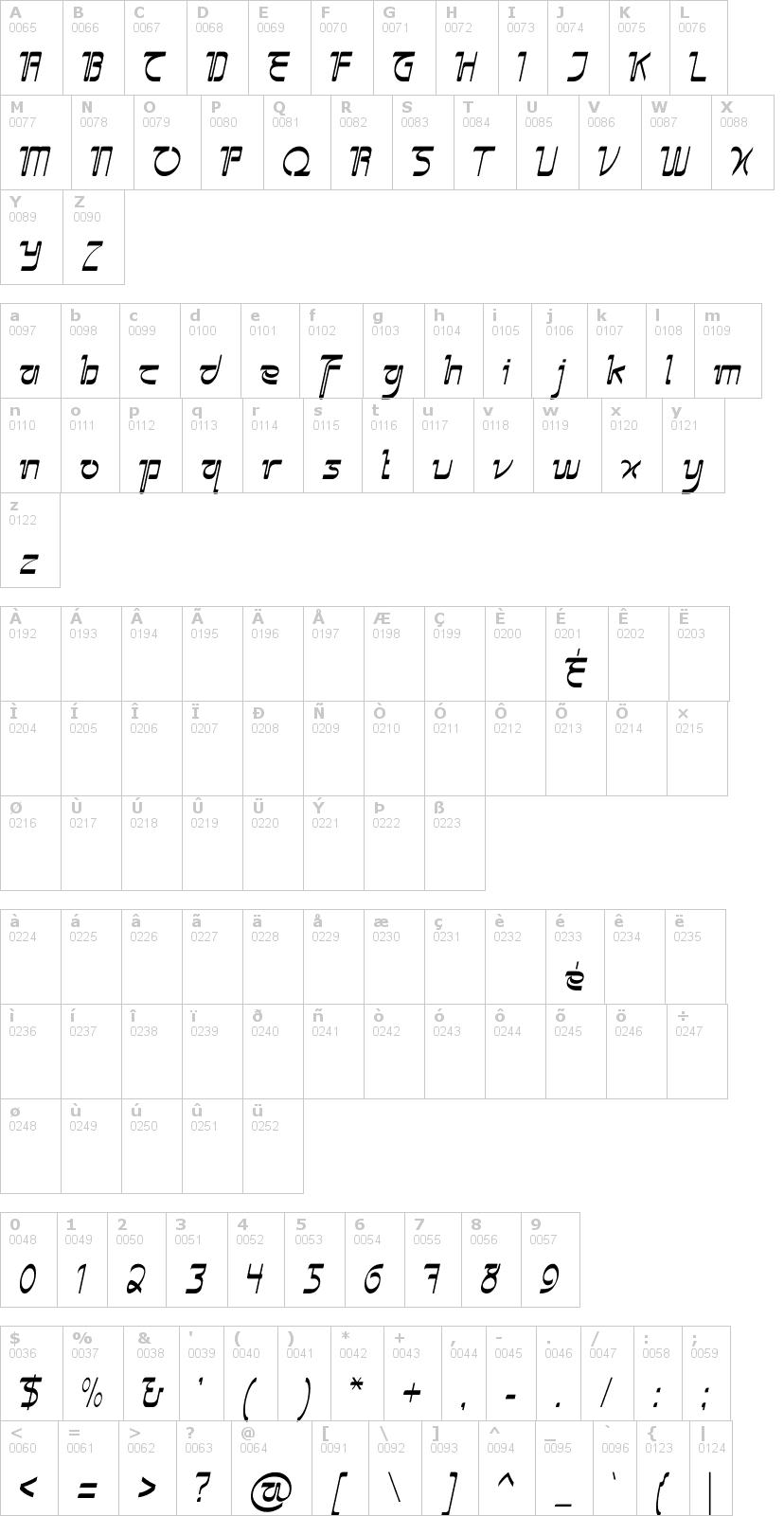 Lettere dell'alfabeto del font sangkuriang con le quali è possibile realizzare adesivi prespaziati