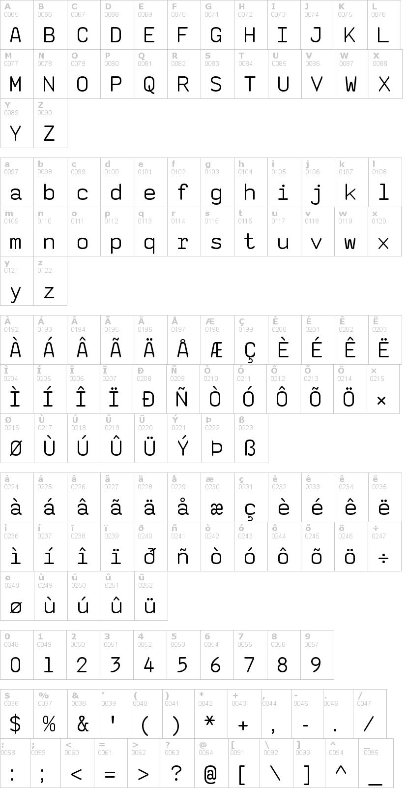 Lettere dell'alfabeto del font saxmono con le quali è possibile realizzare adesivi prespaziati