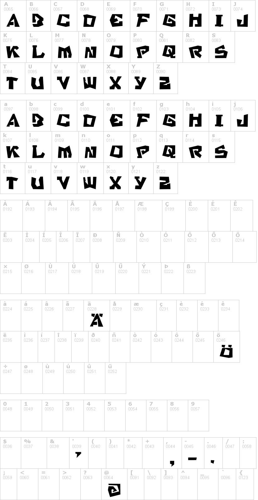 Lettere dell'alfabeto del font sbstratford con le quali è possibile realizzare adesivi prespaziati