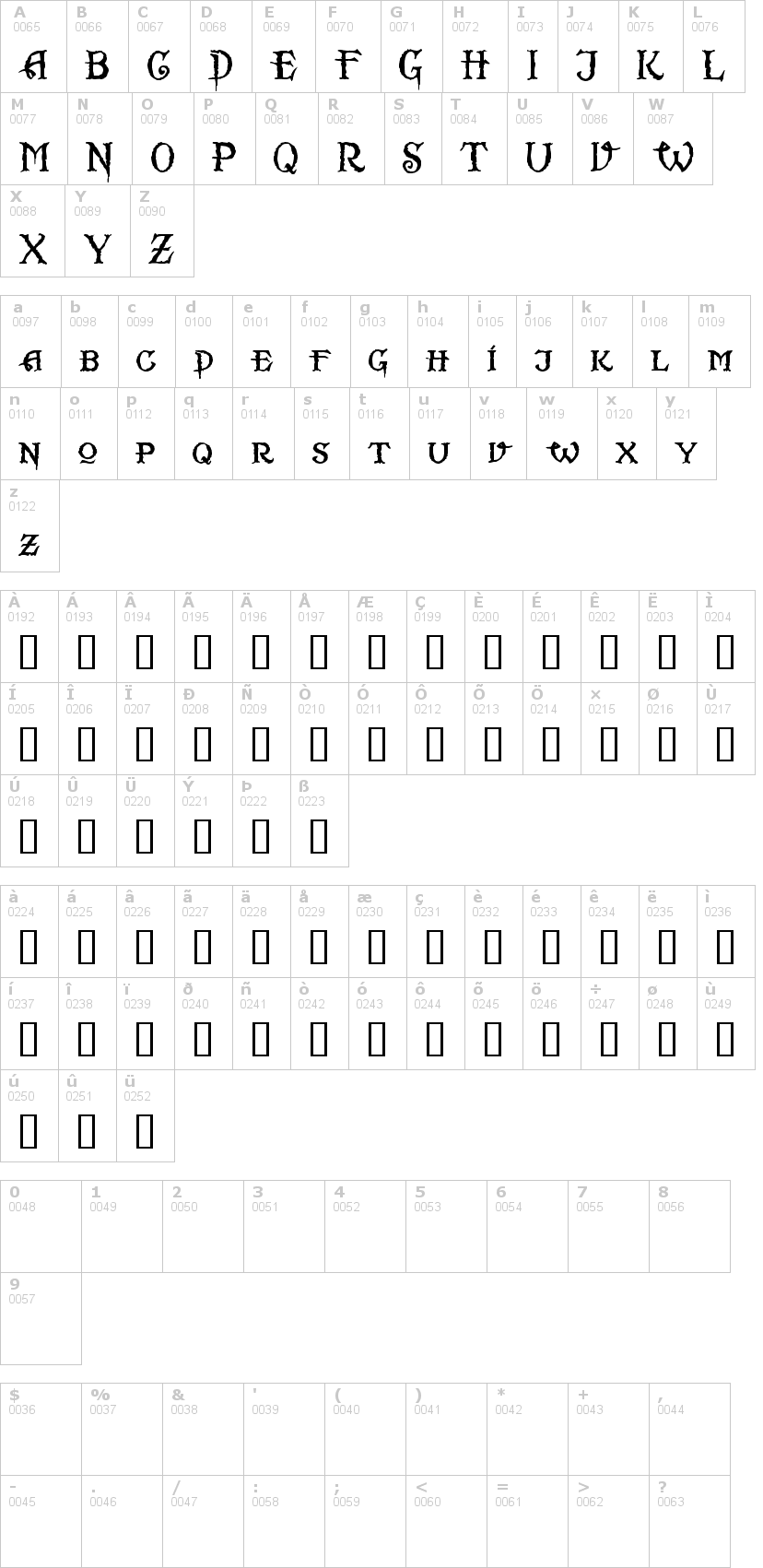Lettere dell'alfabeto del font scurlock con le quali è possibile realizzare adesivi prespaziati