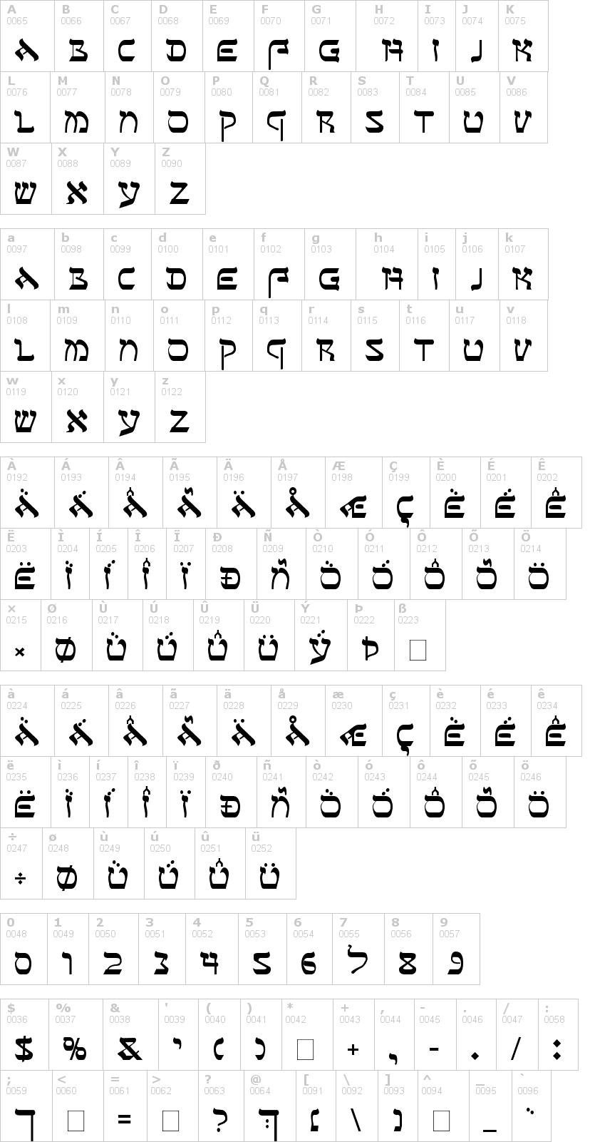 Lettere dell'alfabeto del font sefer-ah con le quali è possibile realizzare adesivi prespaziati