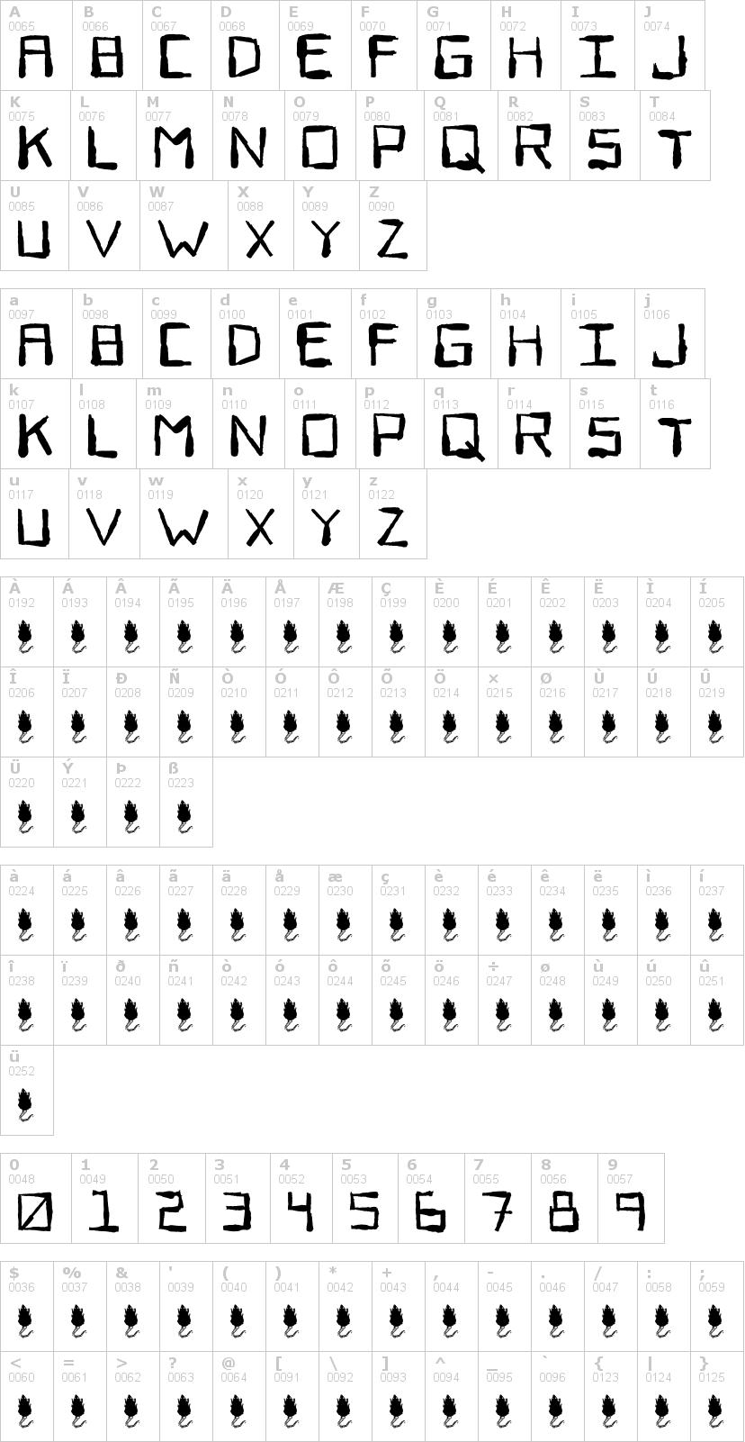 Lettere dell'alfabeto del font sewer-rat con le quali è possibile realizzare adesivi prespaziati