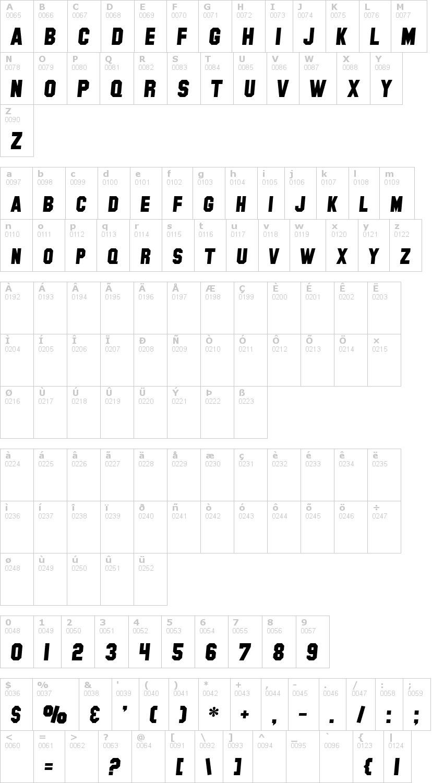 Lettere dell'alfabeto del font sf-collegiate con le quali è possibile realizzare adesivi prespaziati