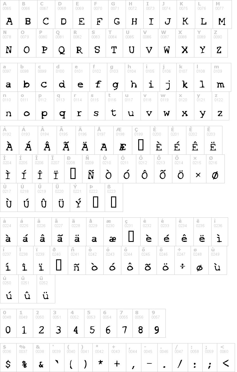 Lettere dell'alfabeto del font sf-espionage con le quali è possibile realizzare adesivi prespaziati