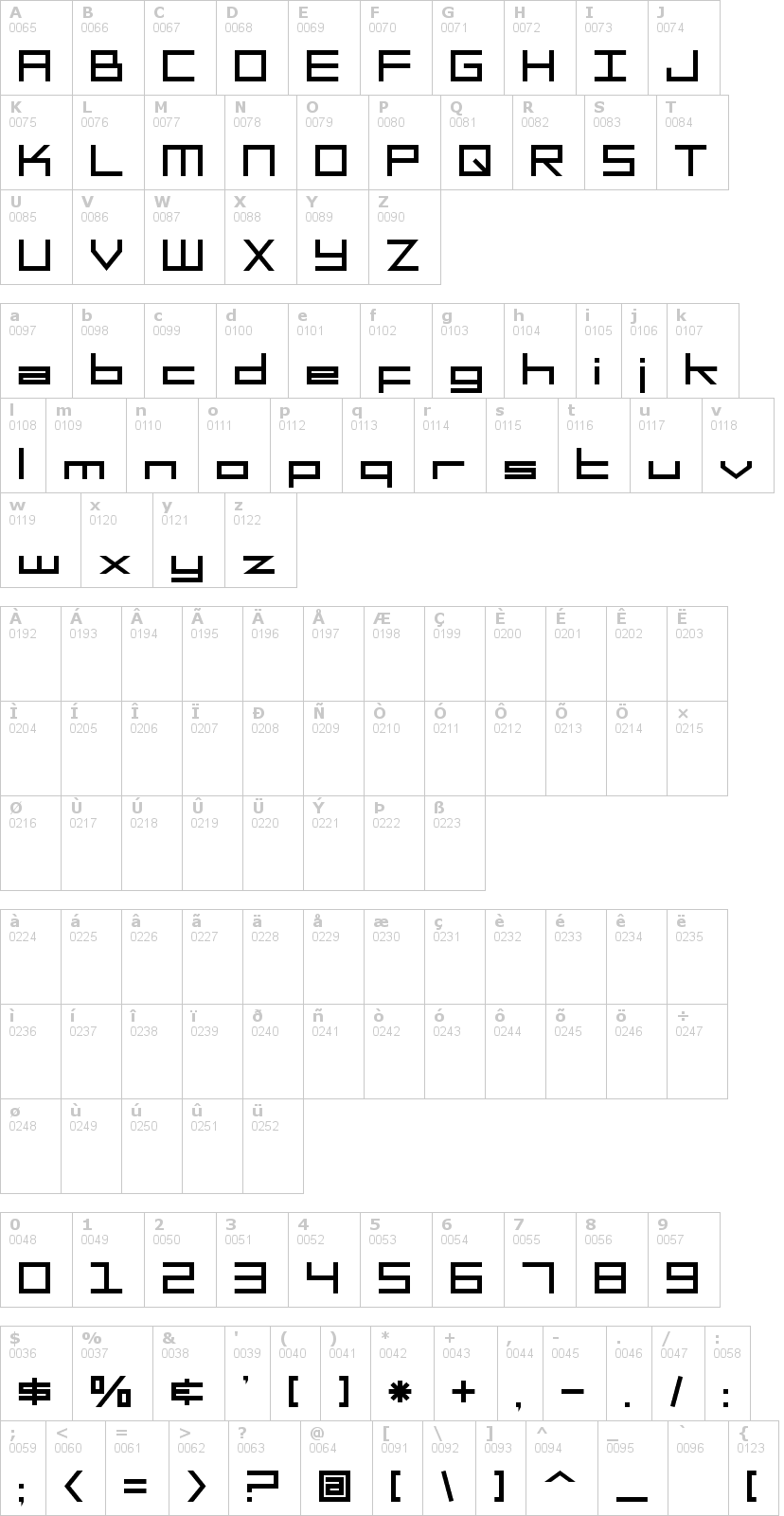 Lettere dell'alfabeto del font sf-square-head con le quali è possibile realizzare adesivi prespaziati
