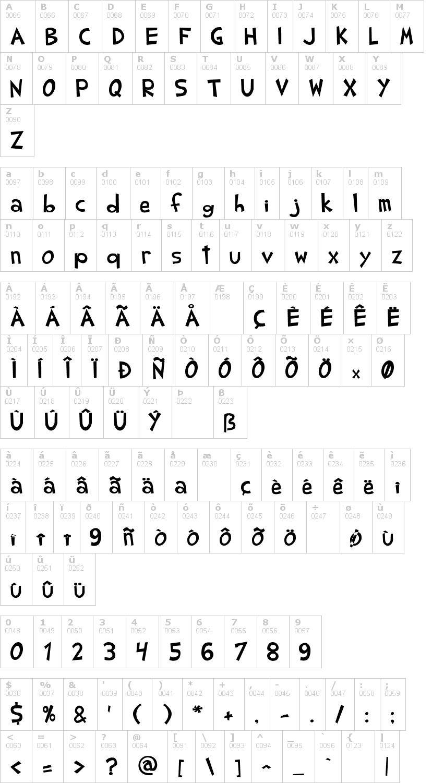 Lettere dell'alfabeto del font shark-random-funnyness con le quali è possibile realizzare adesivi prespaziati