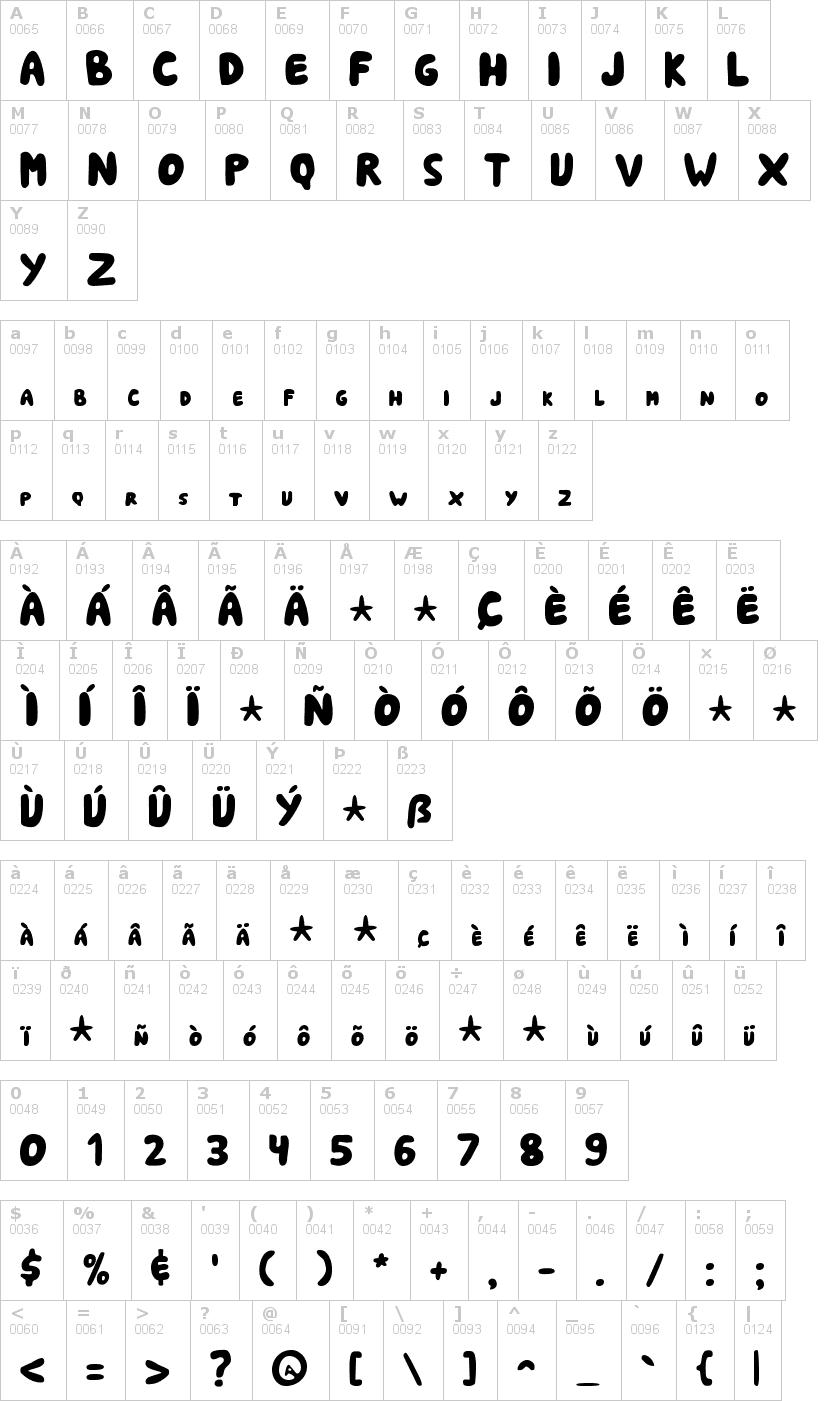 Lettere dell'alfabeto del font shark-soft-bites con le quali è possibile realizzare adesivi prespaziati