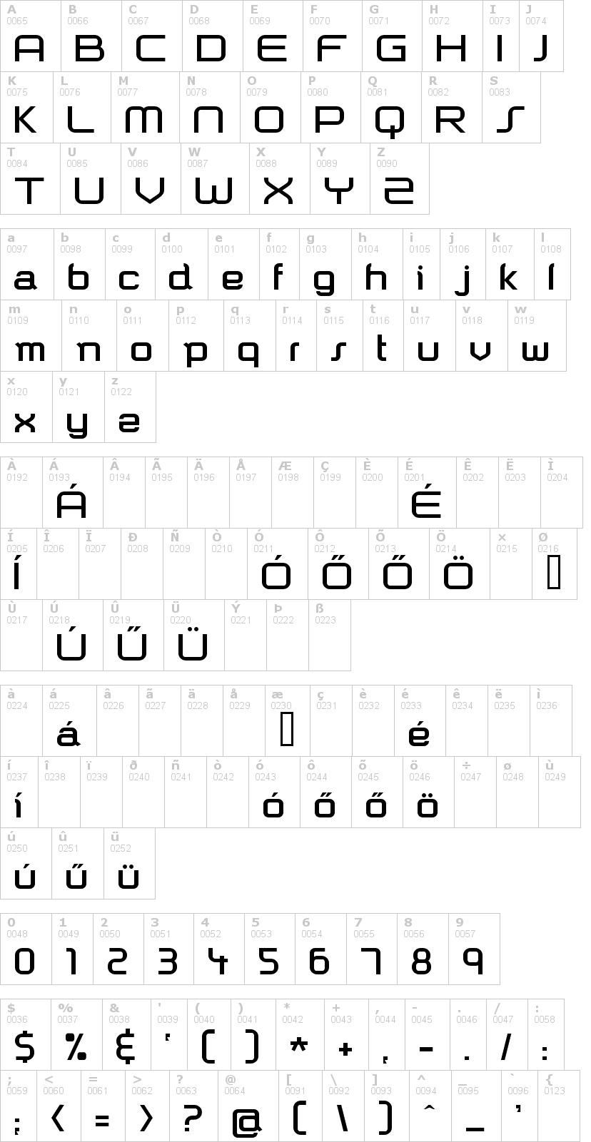 Lettere dell'alfabeto del font shazbot con le quali è possibile realizzare adesivi prespaziati