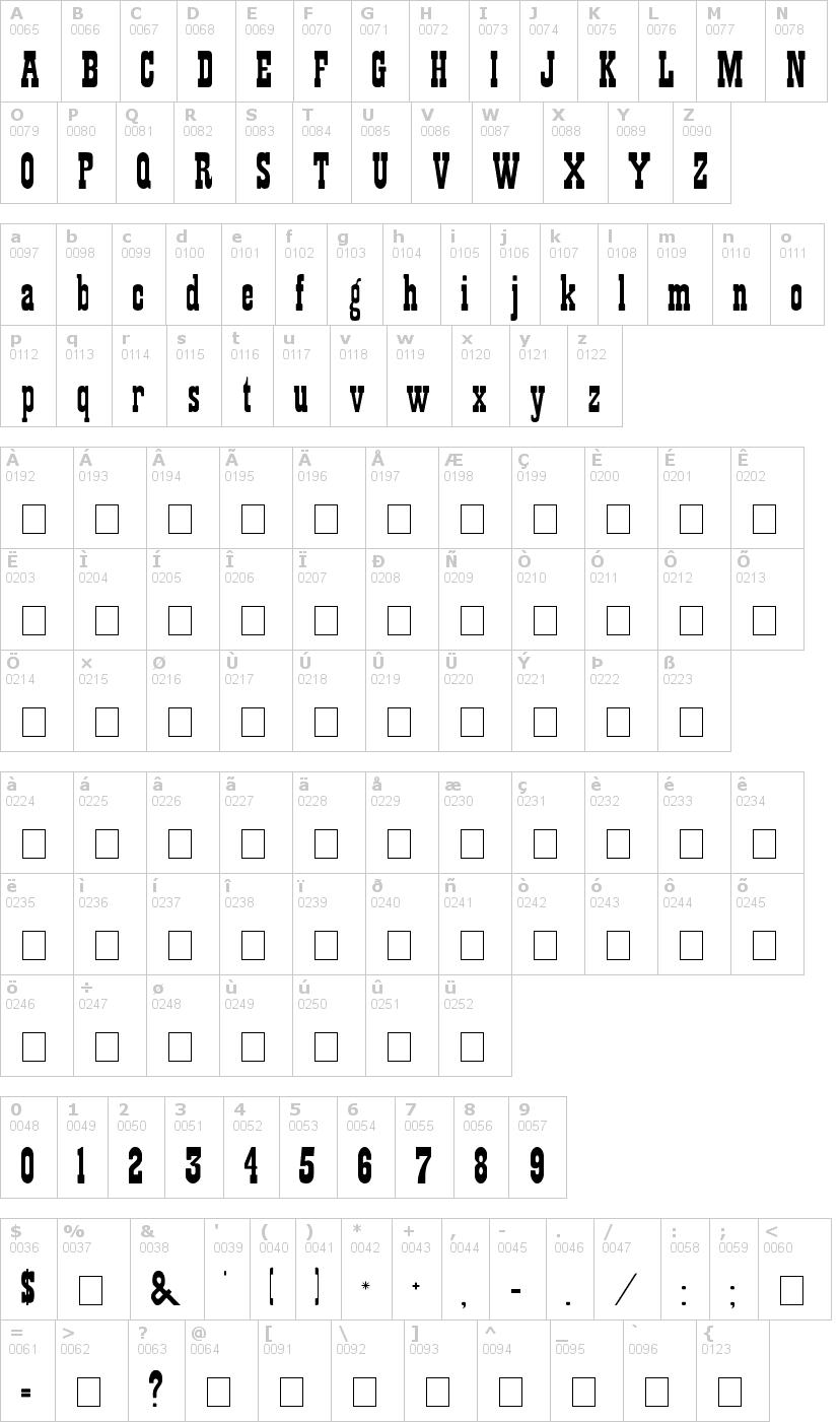 Lettere dell'alfabeto del font showguide con le quali è possibile realizzare adesivi prespaziati