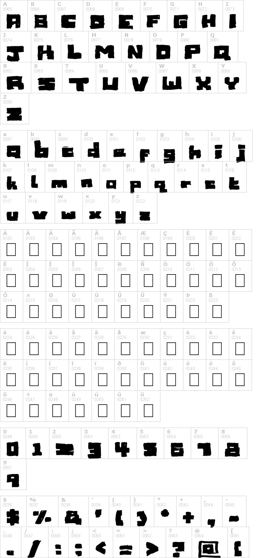 Lettere dell'alfabeto del font sketchy-spud con le quali è possibile realizzare adesivi prespaziati