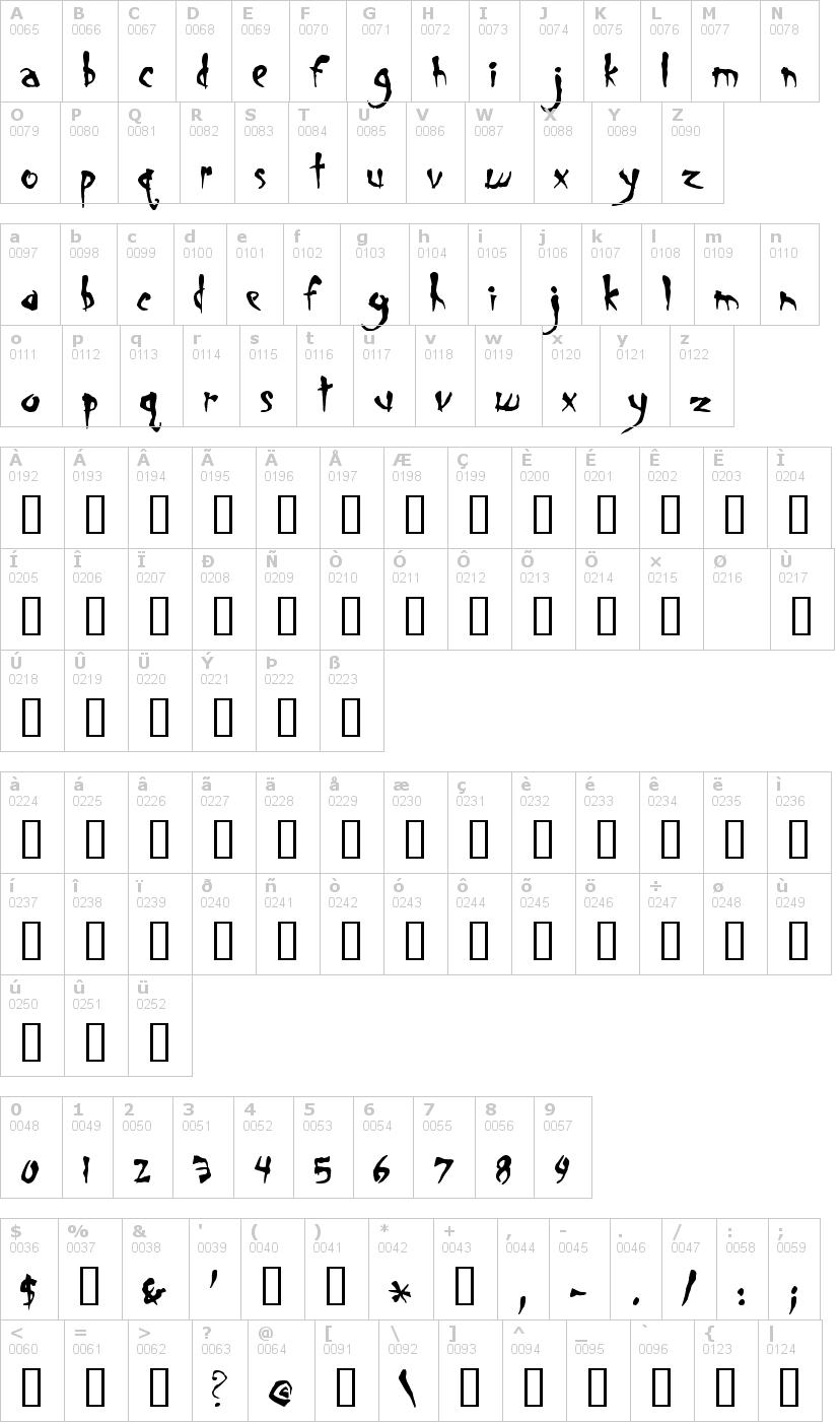 Lettere dell'alfabeto del font smegalomania con le quali è possibile realizzare adesivi prespaziati