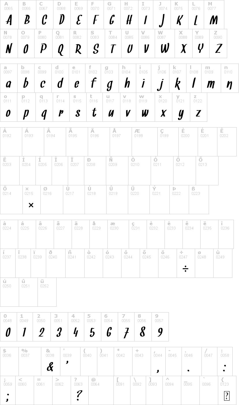 Lettere dell'alfabeto del font snickles con le quali è possibile realizzare adesivi prespaziati