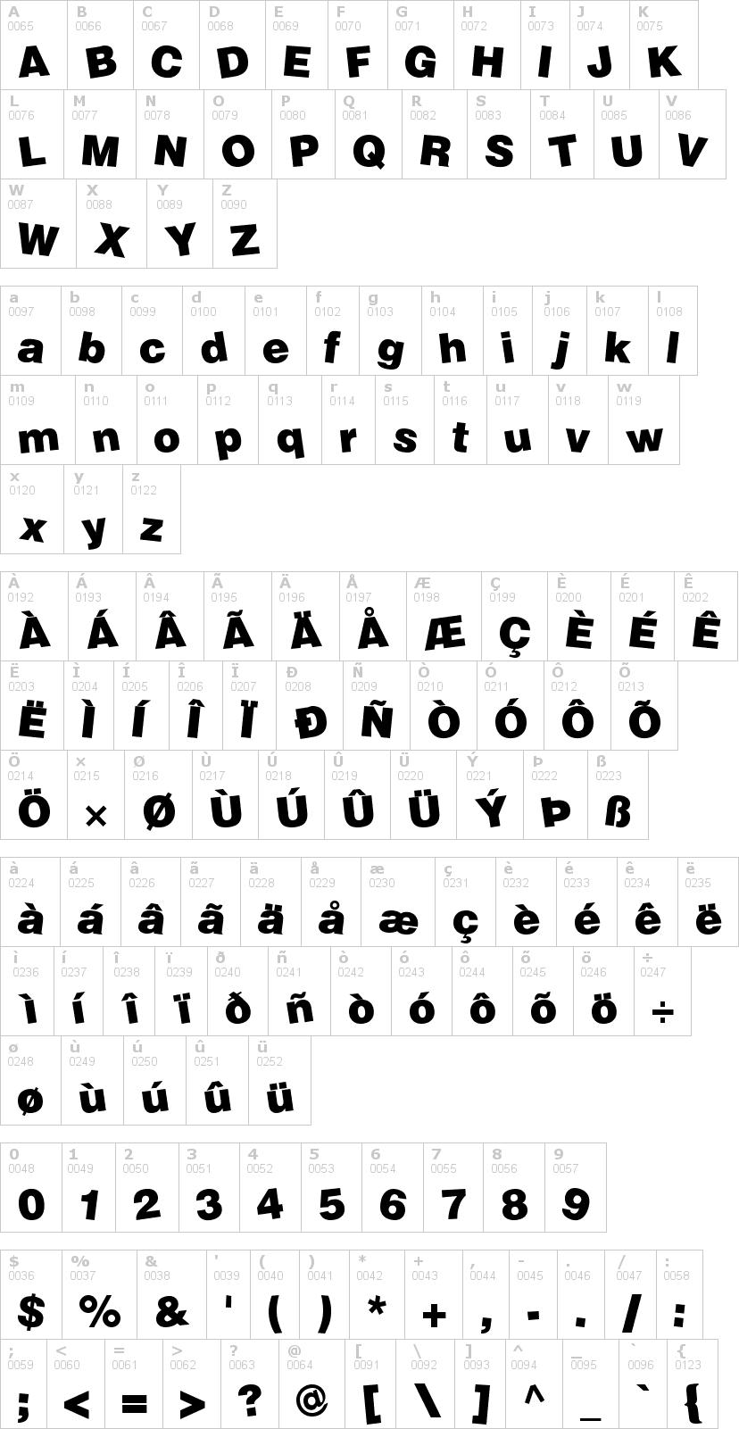 Lettere dell'alfabeto del font soopafresh con le quali è possibile realizzare adesivi prespaziati
