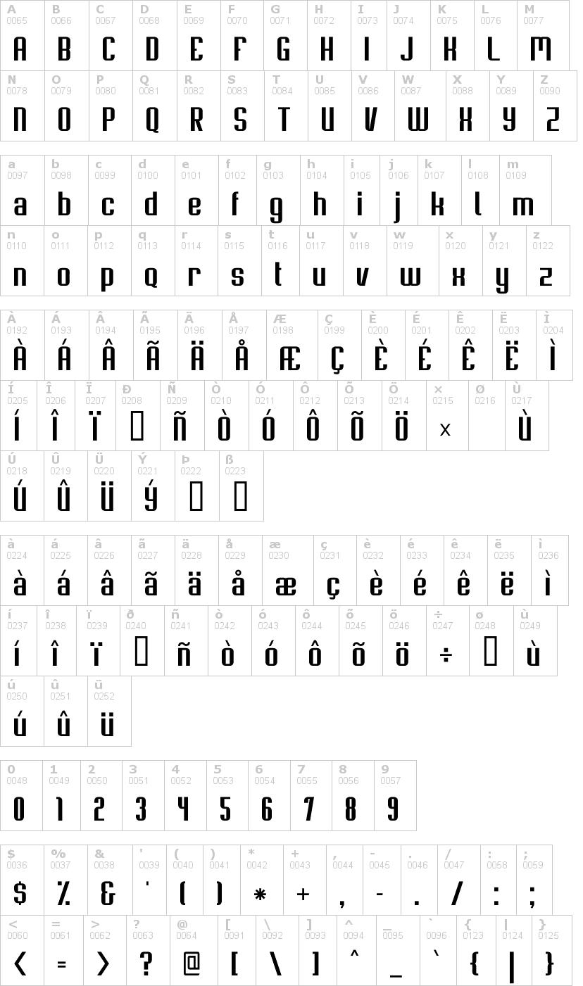 Lettere dell'alfabeto del font soupertrouper con le quali è possibile realizzare adesivi prespaziati