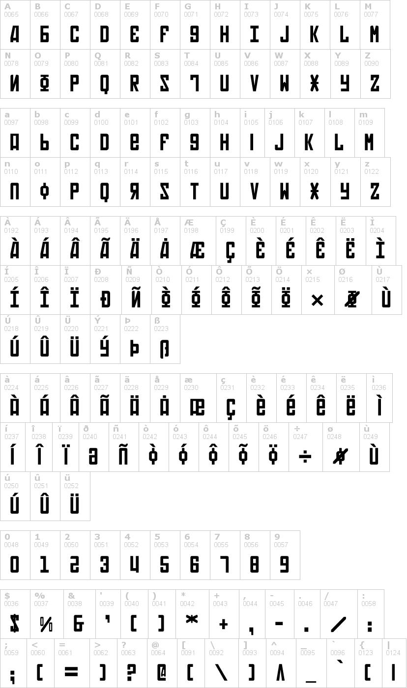 Lettere dell'alfabeto del font soviet con le quali è possibile realizzare adesivi prespaziati