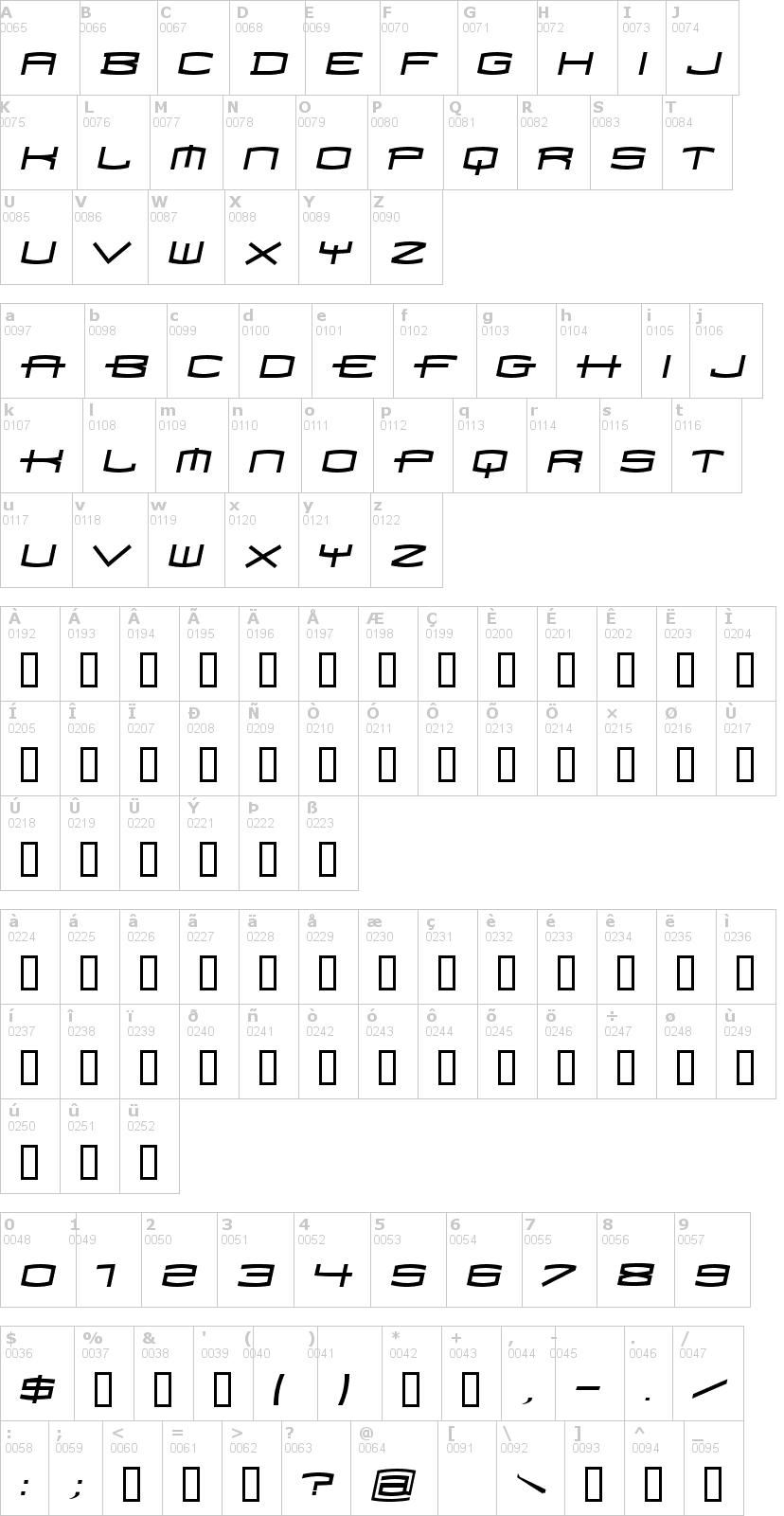 Lettere dell alfabeto del font spiderman con le quali è possibile
