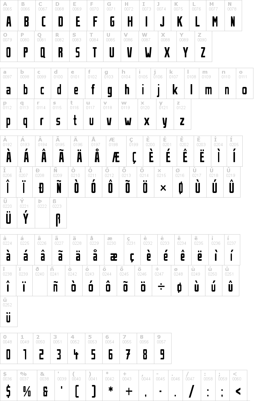Lettere dell'alfabeto del font stahlbetontraeger con le quali è possibile realizzare adesivi prespaziati