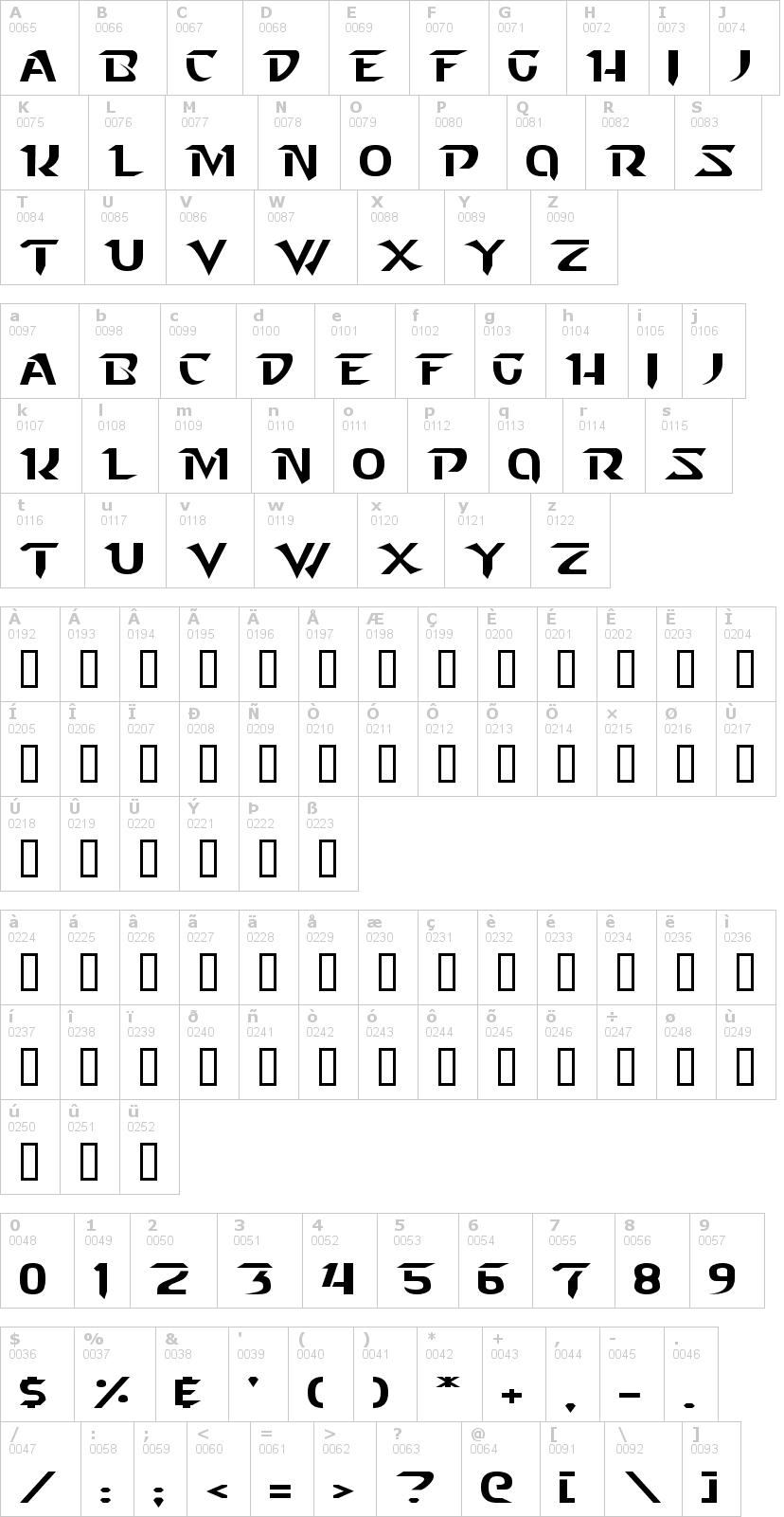 Lettere dell'alfabeto del font starcraft con le quali è possibile realizzare adesivi prespaziati